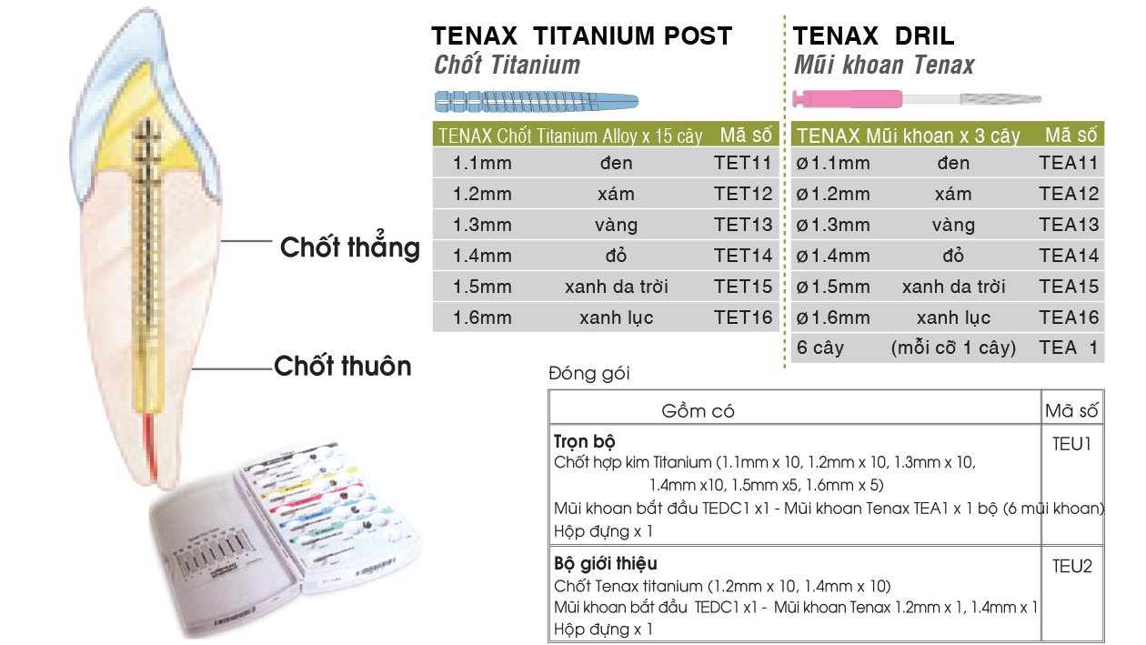 135-1-Tenax-COLTENE