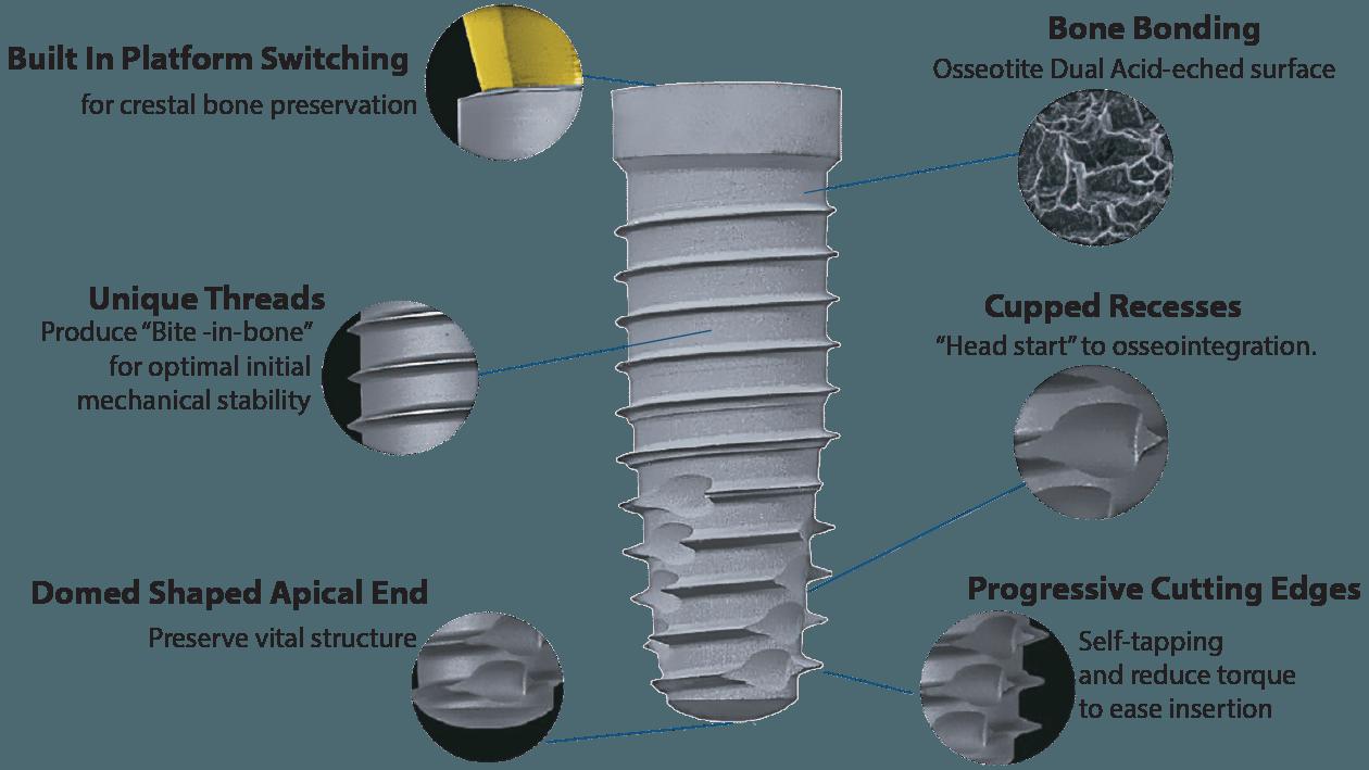 247-1-Implant-3I