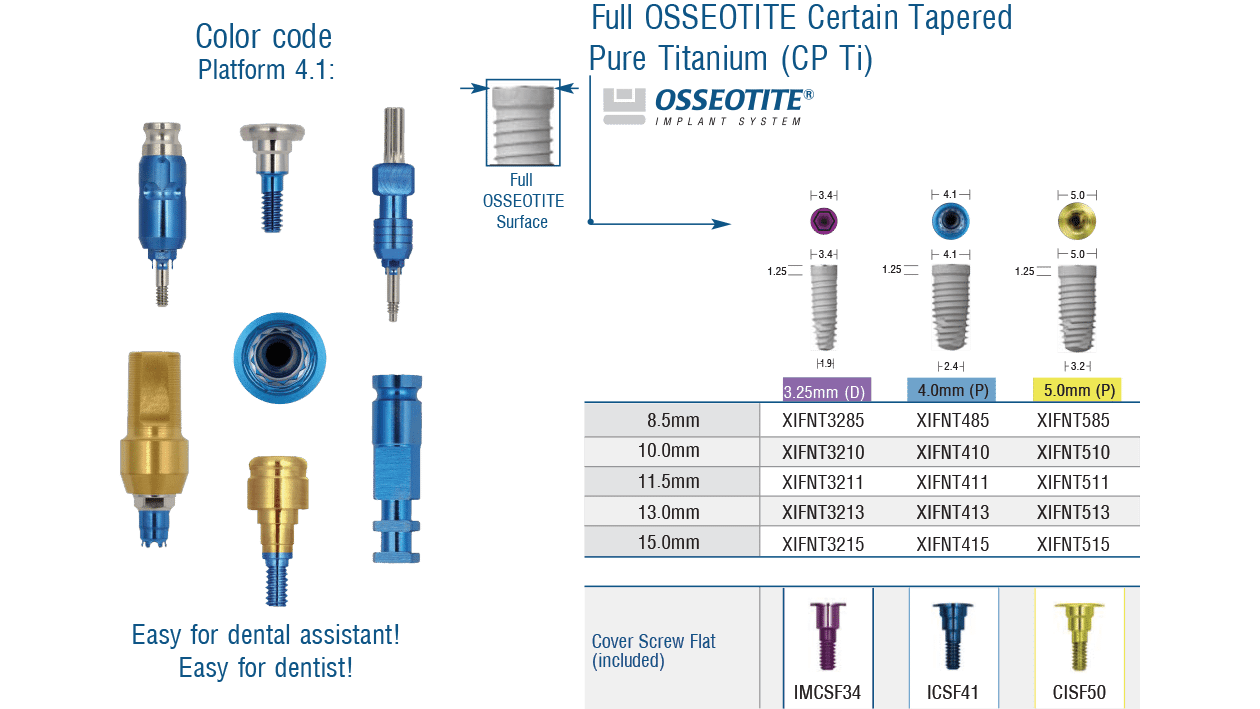 248-1-Implant-3I