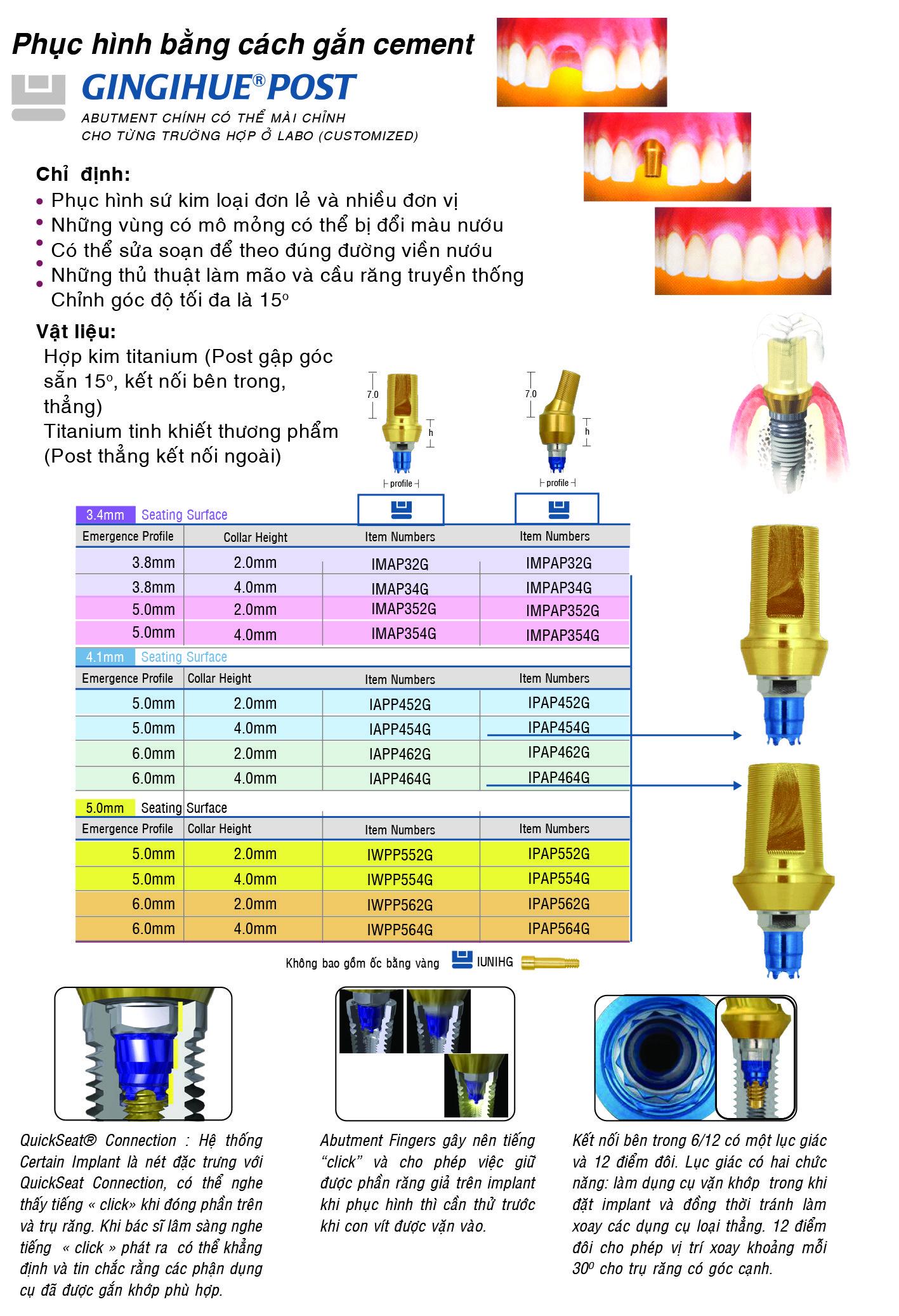 257-1-Implant-3I