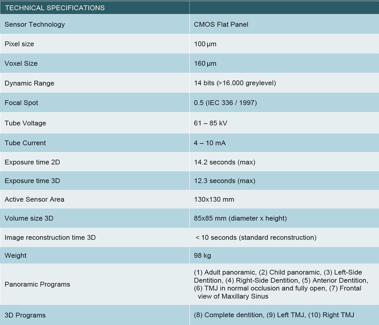 44-1-XPan3D-FONA