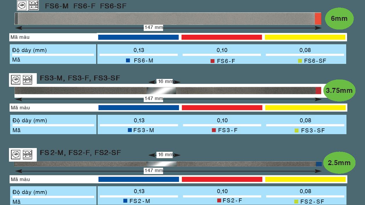 84-3-Strip-NTI