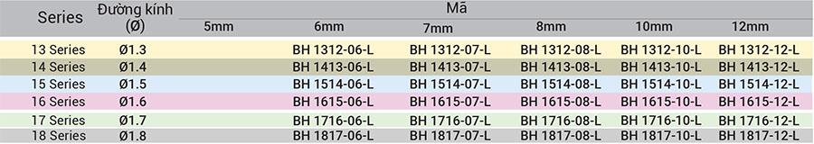 MicroImplant-BH-L-List