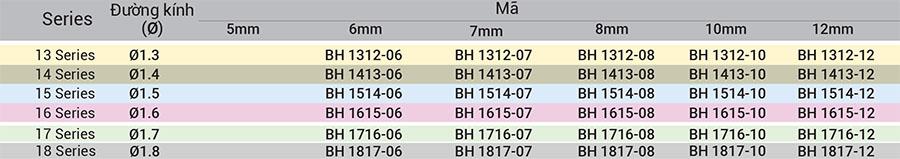 MicroImplant-BH list