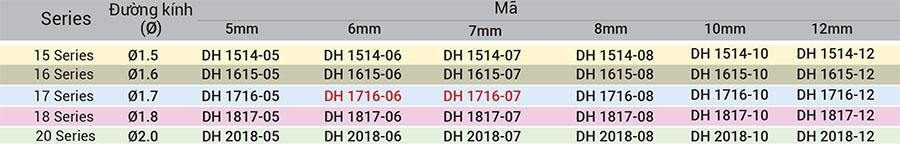 MicroImplant-DH list